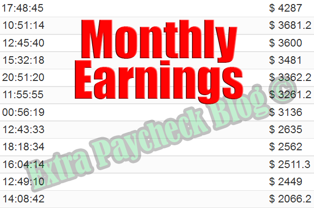 Wealthy Affiliate Earning Potential