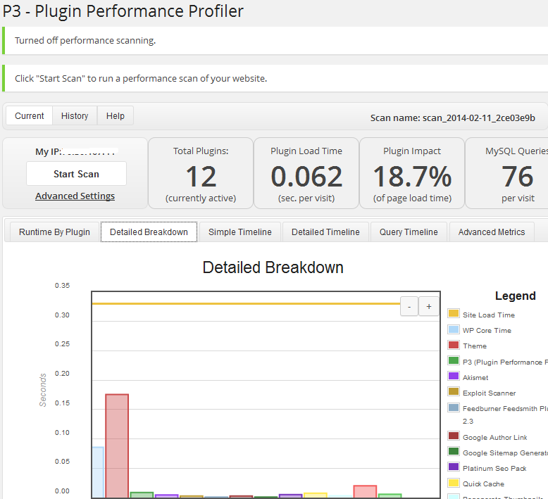 P3 Profiler Plugin WordPress