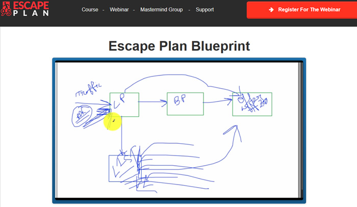9-5 Escape Plan Scam