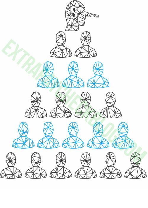 1 click trading system pyramid